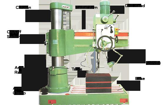 Raidial drill machine diagram